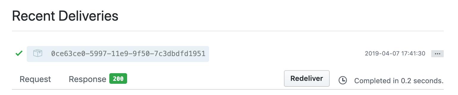 Github webhooks delivery